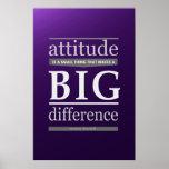 Winston Churchill attitude small big difference Poster