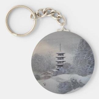 Winter Sight Basic Round Button Key Ring