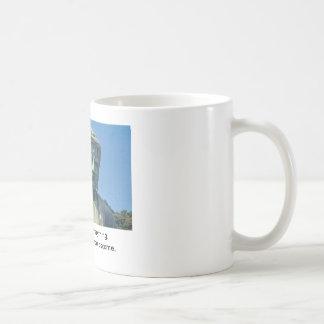 Wisdom of Buddha Coffee Mug