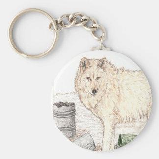 Wolf Keychain Waste