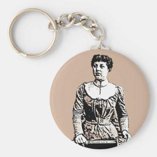 Woman Vintage Clothing Key Chains