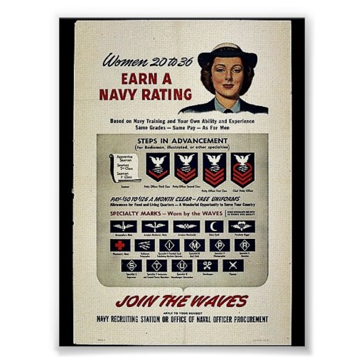 Women 20 To 36 Earn A Navy Rating Print