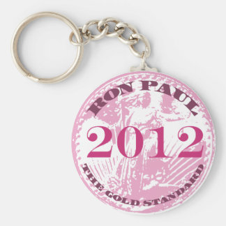 WOMEN FOR RON PAUL BASIC ROUND BUTTON KEY RING