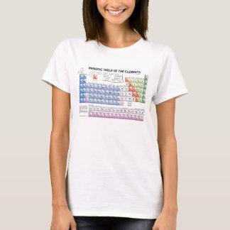 women's periodic table t-shirt