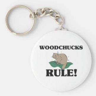 WOODCHUCKS Rule! Key Ring