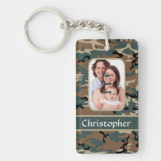 Woodland camo pattern key ring