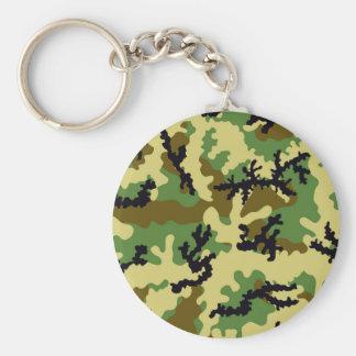 Woodland camouflage basic round button key ring
