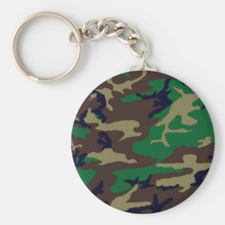 Woodland Camouflage Key Ring