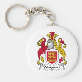 Woodstock Family Crest Basic Round Button Key Ring