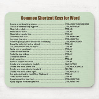 Word Common Shortcuts Mousepad
