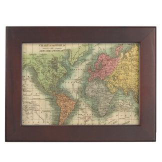 World 4 keepsake box