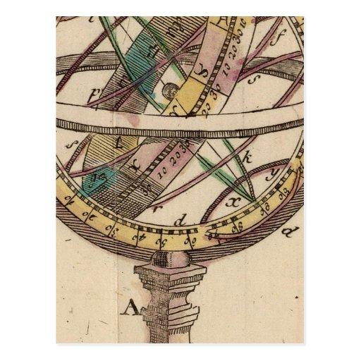 World Atlas 2 Post Cards
