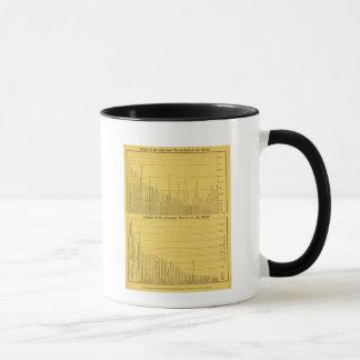 World Mountains and Rivers Mug