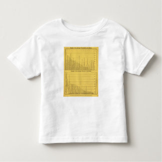 World Mountains and Rivers Tshirt
