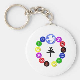 World Religion Symbols Key Chains