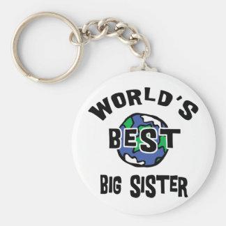 World's Best Big Sister Keychains