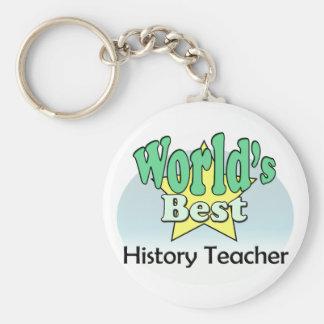 World's best History Teacher Basic Round Button Key Ring