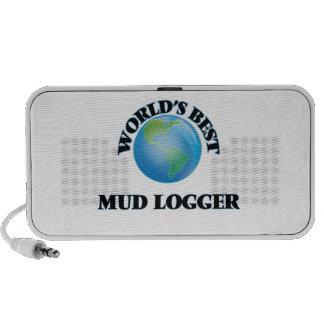 World's Best Mud Logger Mini Speaker