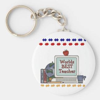 Worlds Best Teacher Keychains