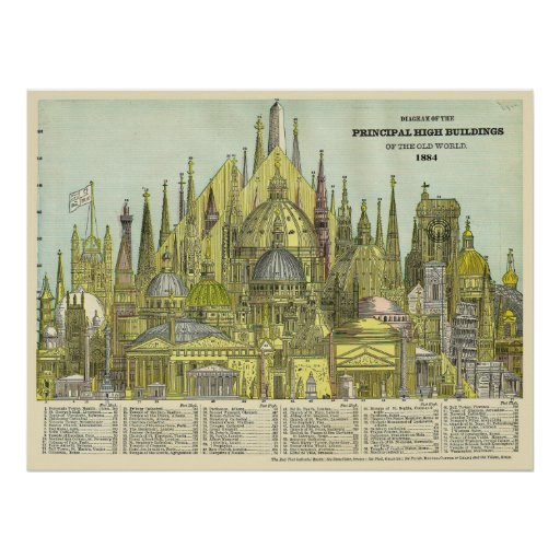 Worlds Tallest Buildings 1884 Vintage Advert Posters