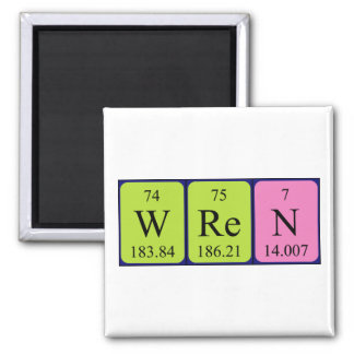 Wren periodic table name magnet