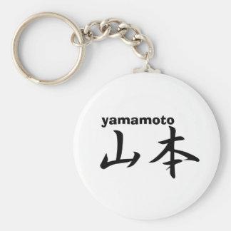 yamamoto basic round button key ring