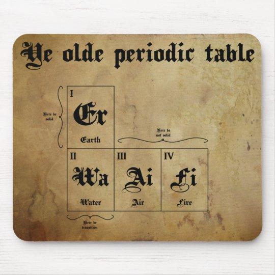 ye olde periodic table mousepad