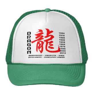 Year of The Dragon Characteristics Cap