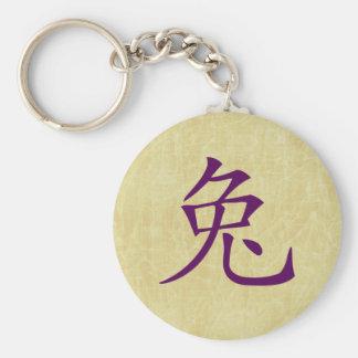 year of the rabbit chinese symbol basic round button key ring