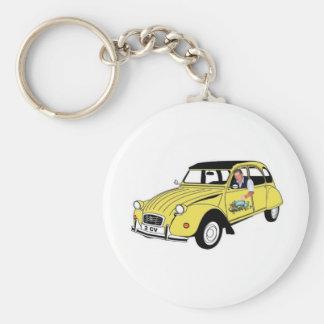 Yellow Citroen blog Basic Round Button Key Ring