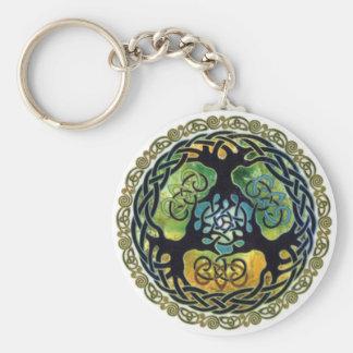 Yggdrasil Tree of Life keychain