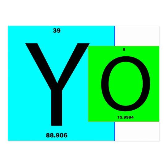 YO squares Postcard