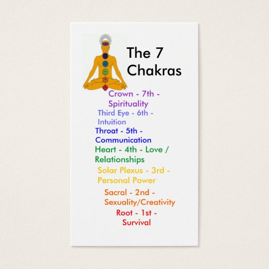 yoga chakras - Customised - Customised Business Card