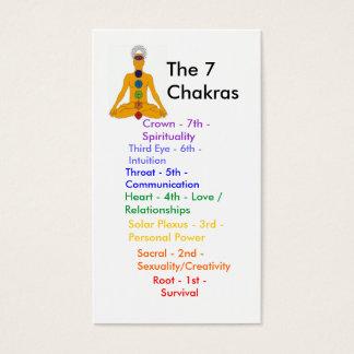 yoga chakras - Customized - Customized