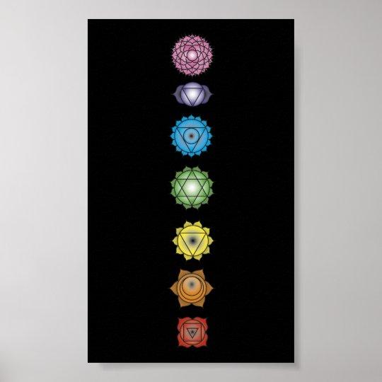 yoga chakras poster