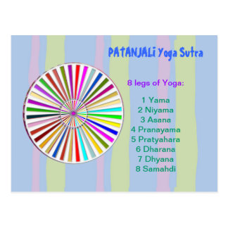 YOGA Checklist : 8 steps of PATANJALI SUTRA Postcard