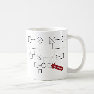 You Are Here Genogram Coffee Mug