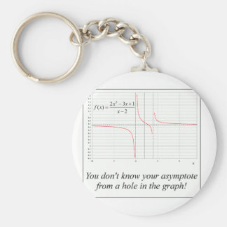 You don't know your asymptote... basic round button key ring