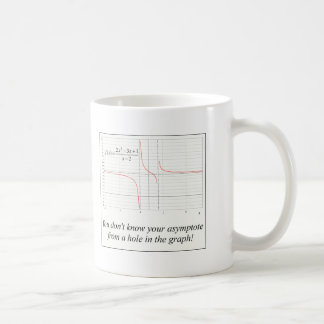 You don't know your asymptote... coffee mug