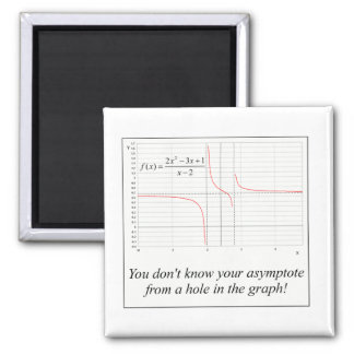 You don't know your asymptote... square magnet