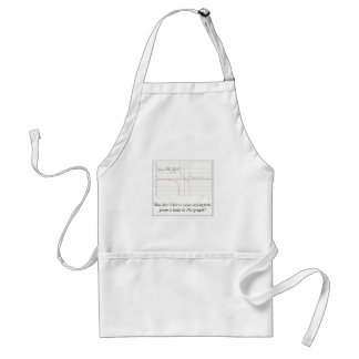 You don't know your asymptote... standard apron