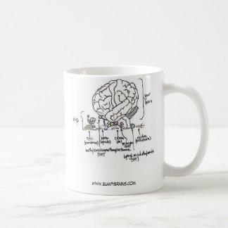 Your Brain on Drugs Mug