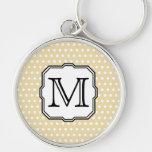 Your Letter. Custom Monogram. Beige Polka Dot.