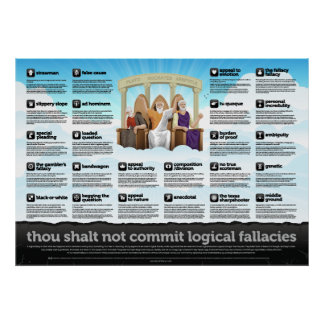 Your Logical Fallacy Is... Poster