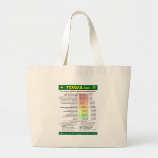Your Radiation Guide Tote Bags