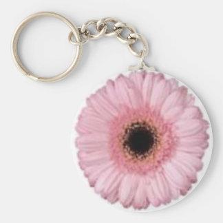 zeppelin basic round button key ring