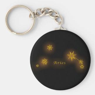 Zodiac - Aries Key Ring
