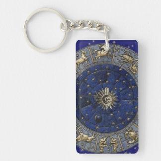 Zodiac Key Ring