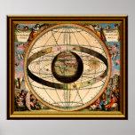 Zodiac-Map-1-W-Frame Poster