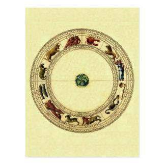 Zodiac Postcard